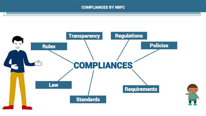 How following NBFC Compliances can save you from prison?