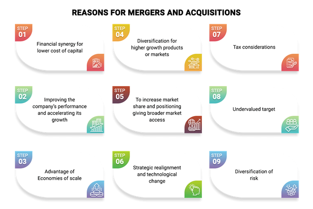 reasons for Mergers and Acquisitions