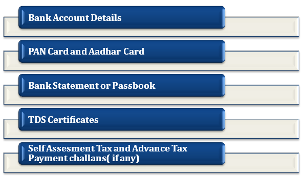 List of Documents to needed to file Income Tax Return