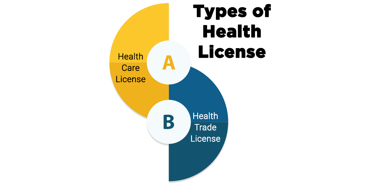 Type Of Health License
