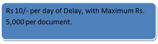 LLP Settlement Scheme Additional Fees