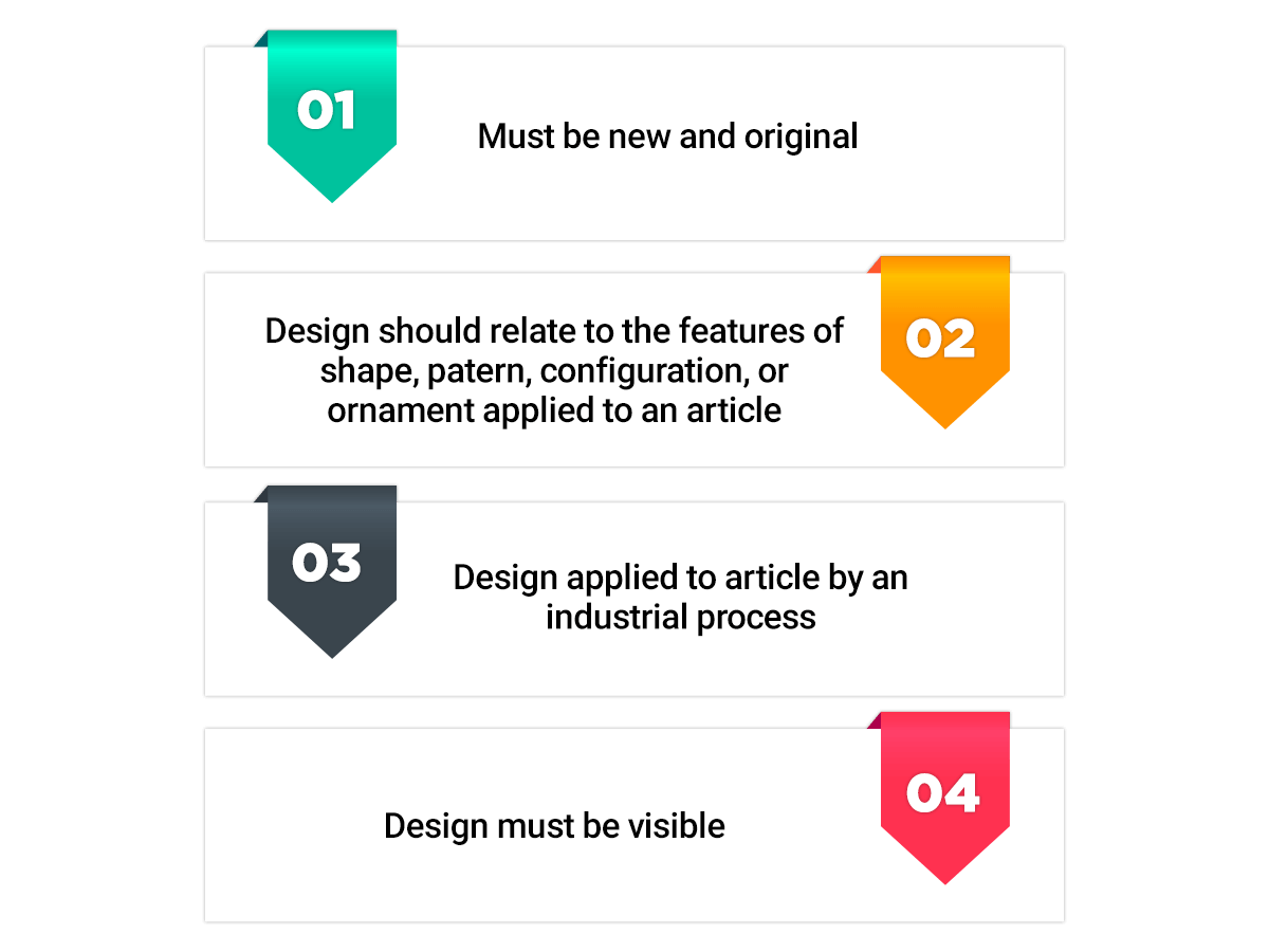 Design Registration