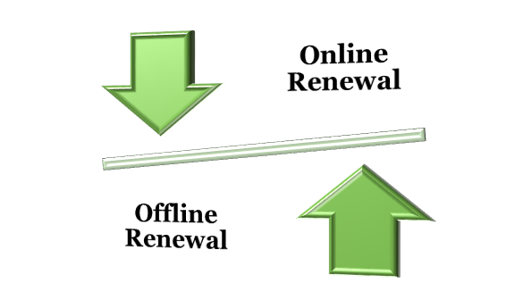 process of FSSAI License Renewal