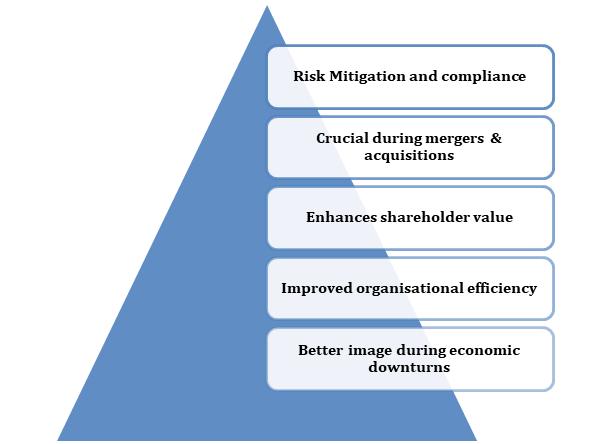 Legal Framework on Corporate Governance