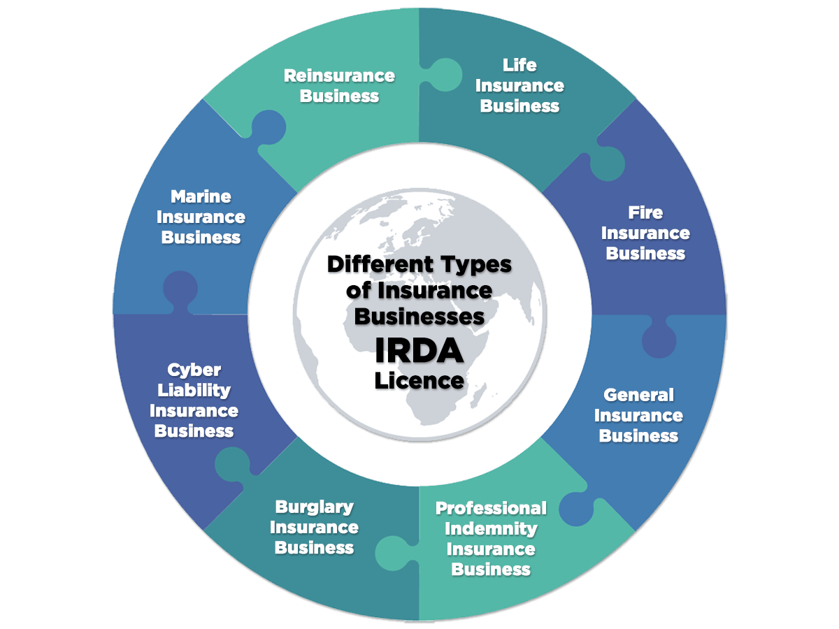 different types of insurance businesses
