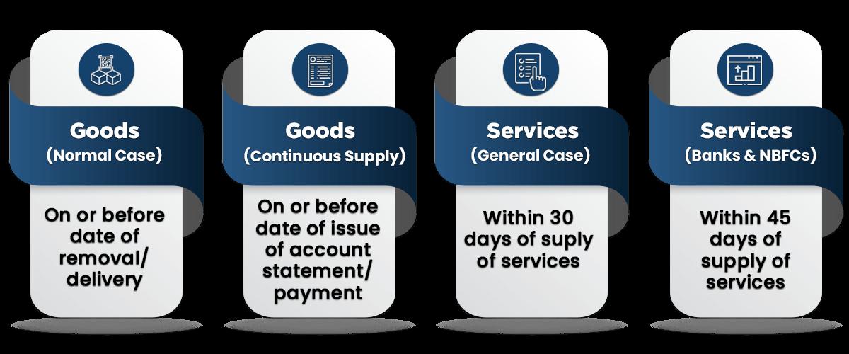 GST return filing Invoice