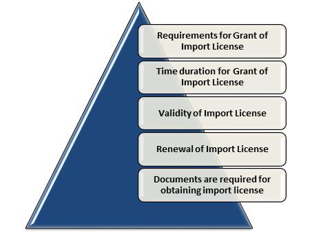 import license certificate