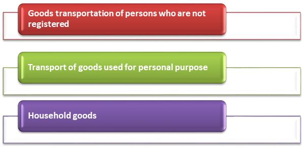 GST On Transportation of Goods
