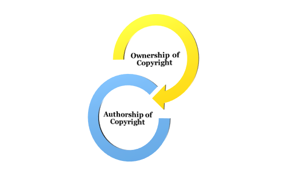 Ownership and Authorship of Copyright in India