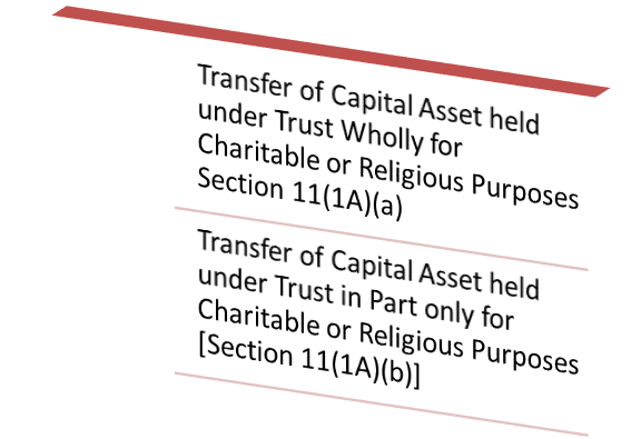 charitable purposes of such institutions