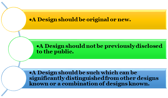 protection from Design Infringement in India