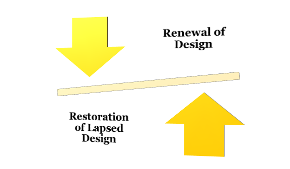 Renewal and Restoration of Design in India