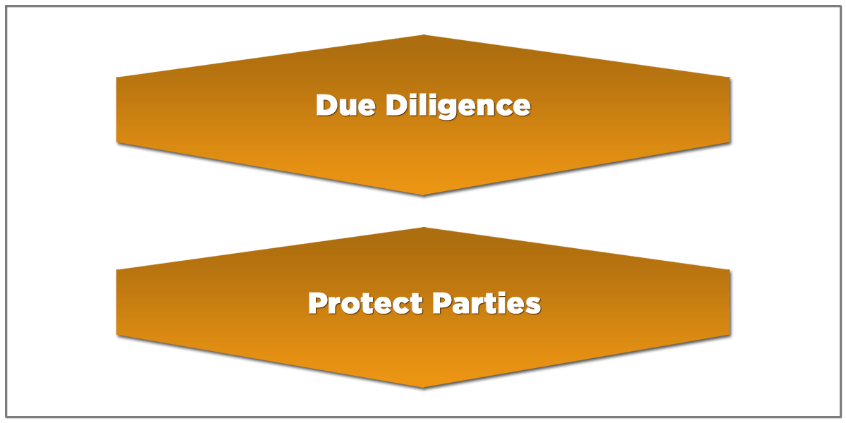 Benefits of Share Purchase Agreement