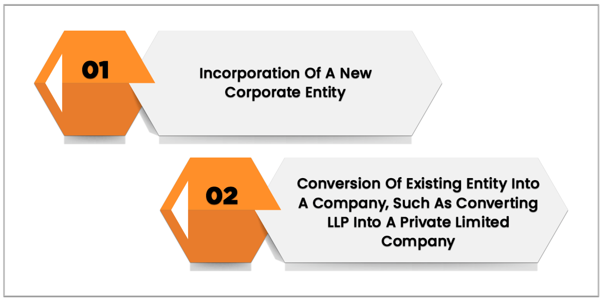 LLP vs Private Limited Company