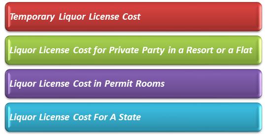 Liquor License Cost