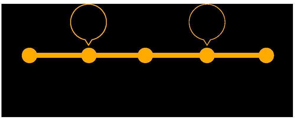 CorpBiz-Legal-Docs-Plan