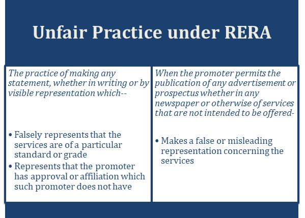 Unfair Practice under RERA