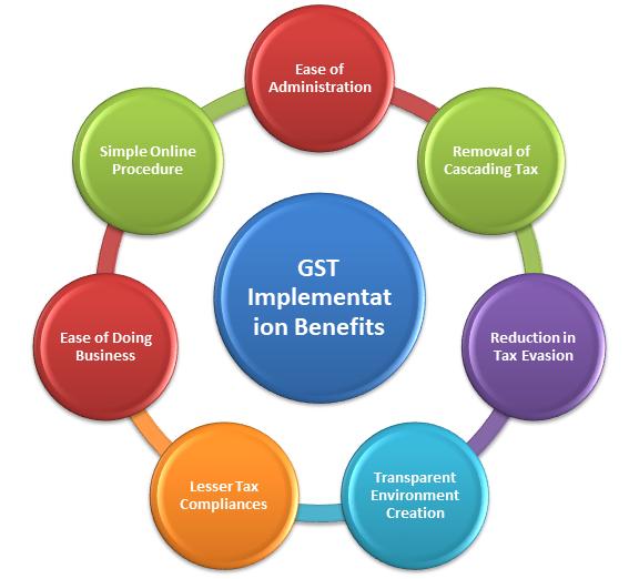 benefits of GST implementation