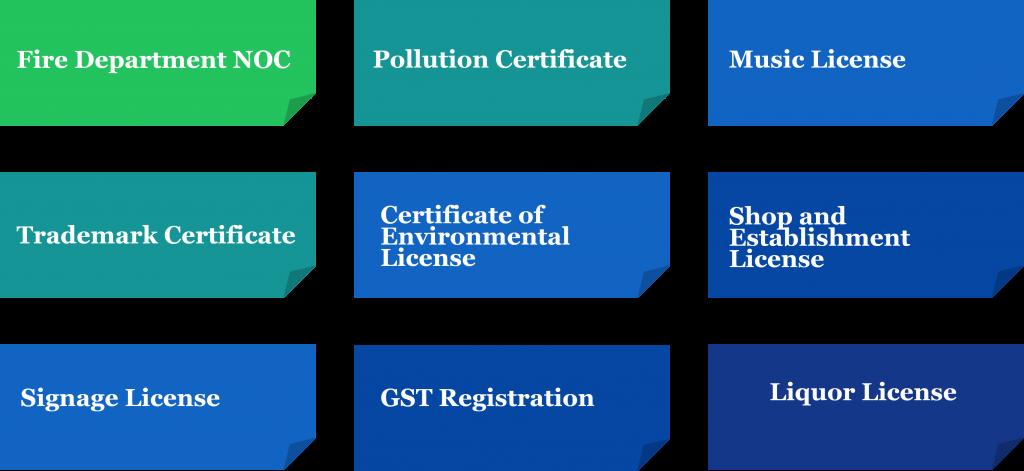 FSSAI Registration Certificate for Café Business