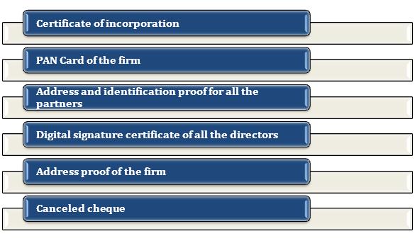 EPF registration documents