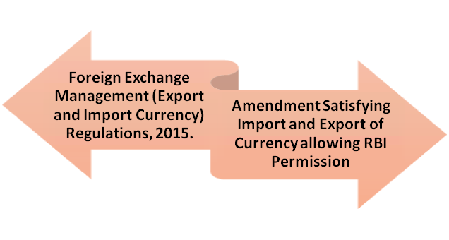 Respect To Import and Export of Currency