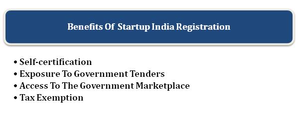 Benefits of Startup India Registration