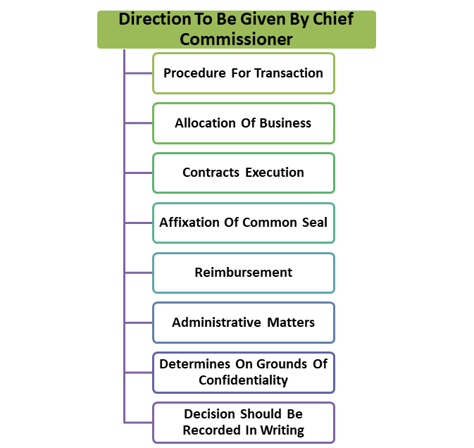directions given by the Chief Commissioner