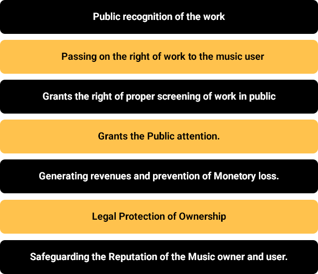 What are the Benefits of Copyright for Public Performance Right