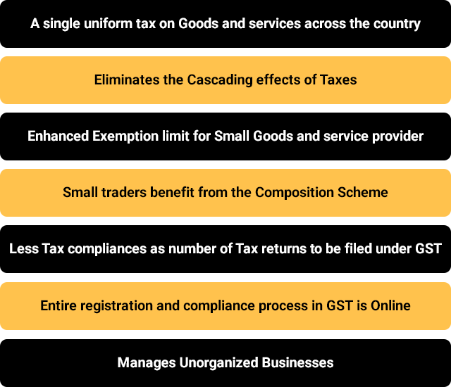 Benefits of GST Registration in Arunachal Pradesh