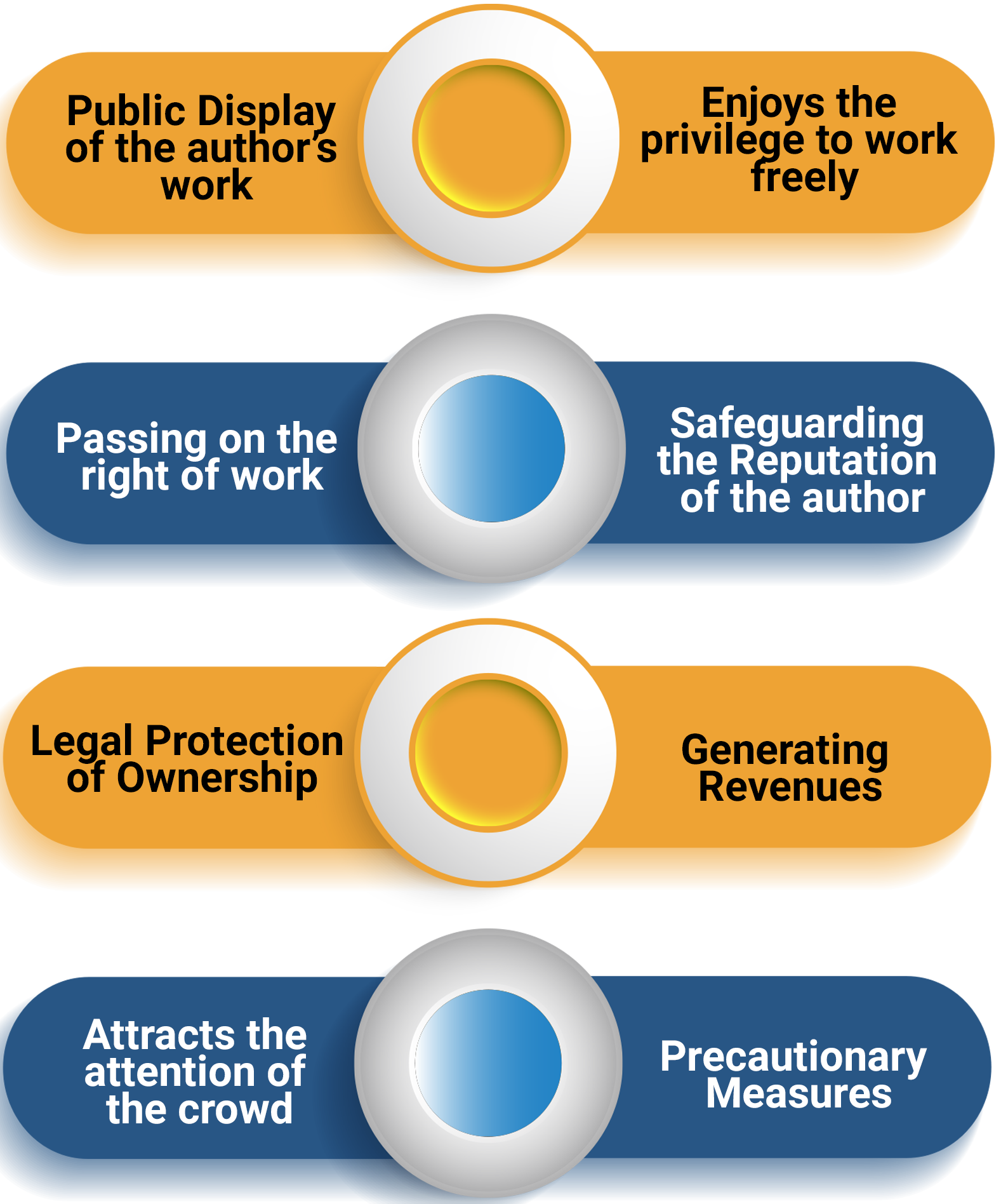 Benefits Involved in Copyright for Literary