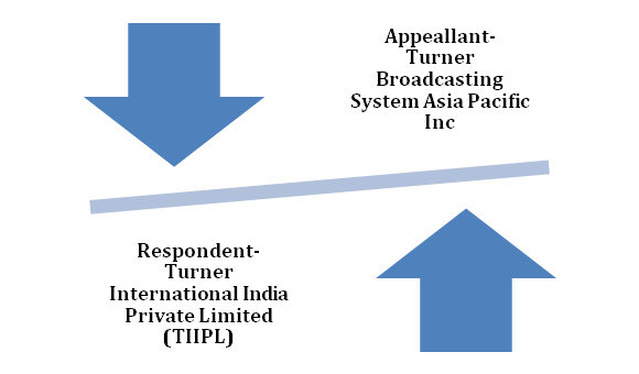 Turner Broadcasting System Asia Pacific Inc vs. Turner International India Private Limited