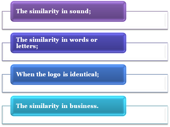 How to find similarity in the trademark