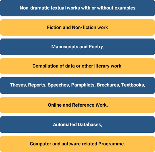 Types of Copyright for Literary Work