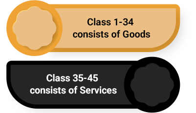 Concept of Trademark Classification