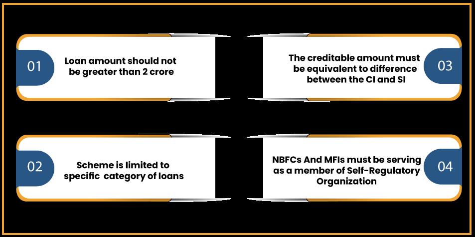 Eligibility Criteria for Ex-Gratia Payment