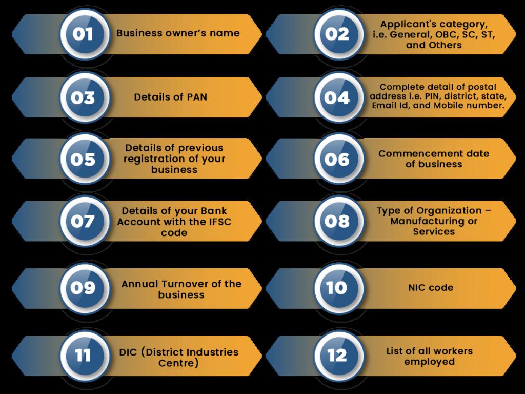 Procedure for MSME Registration 2020
