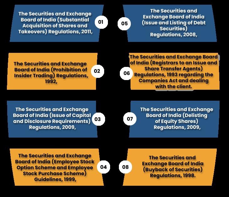 Secretarial Audit Reports