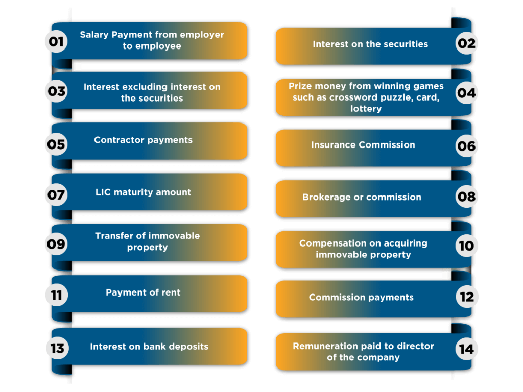 Types of TDS Payment