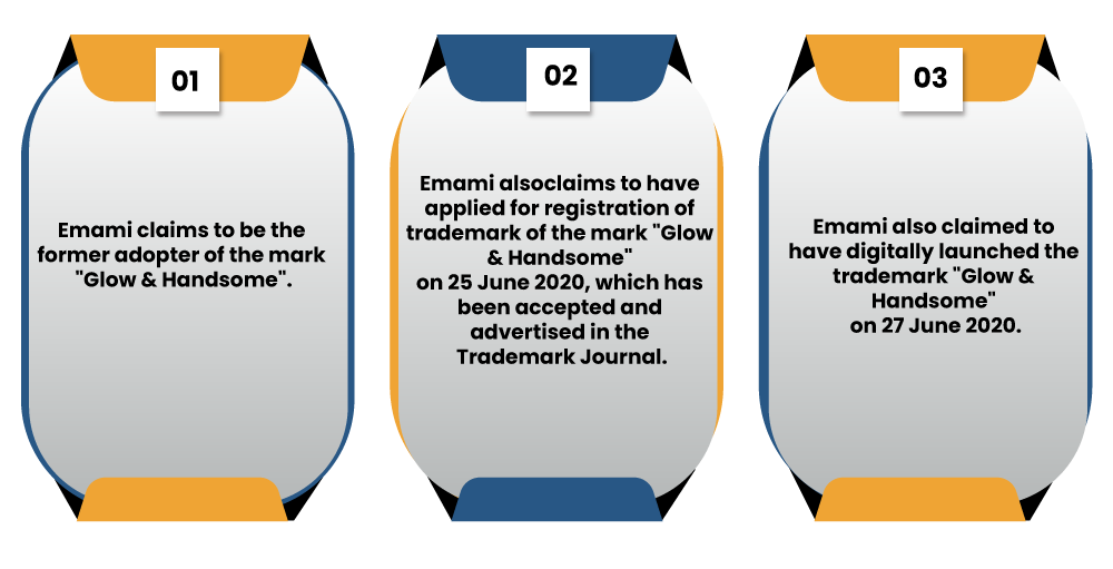 Claims by the Emami Limited