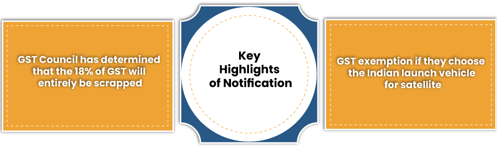 Key Highlights of Notification
