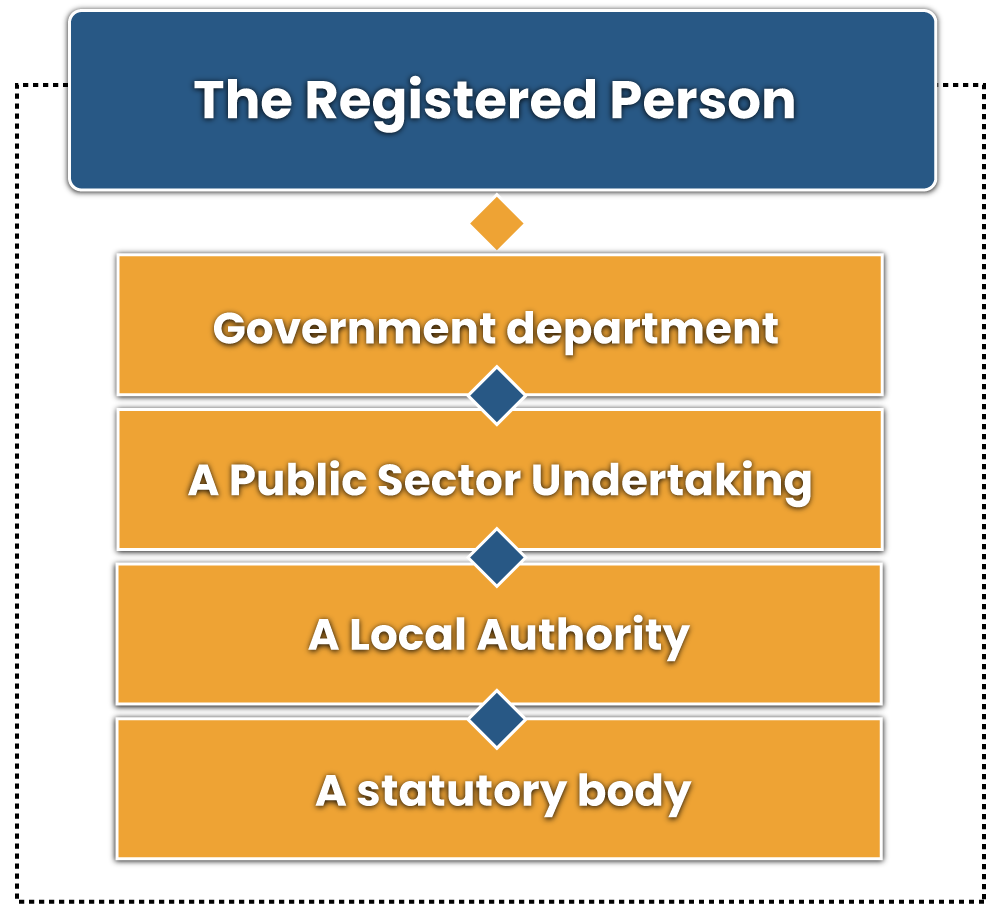 The Registered Person