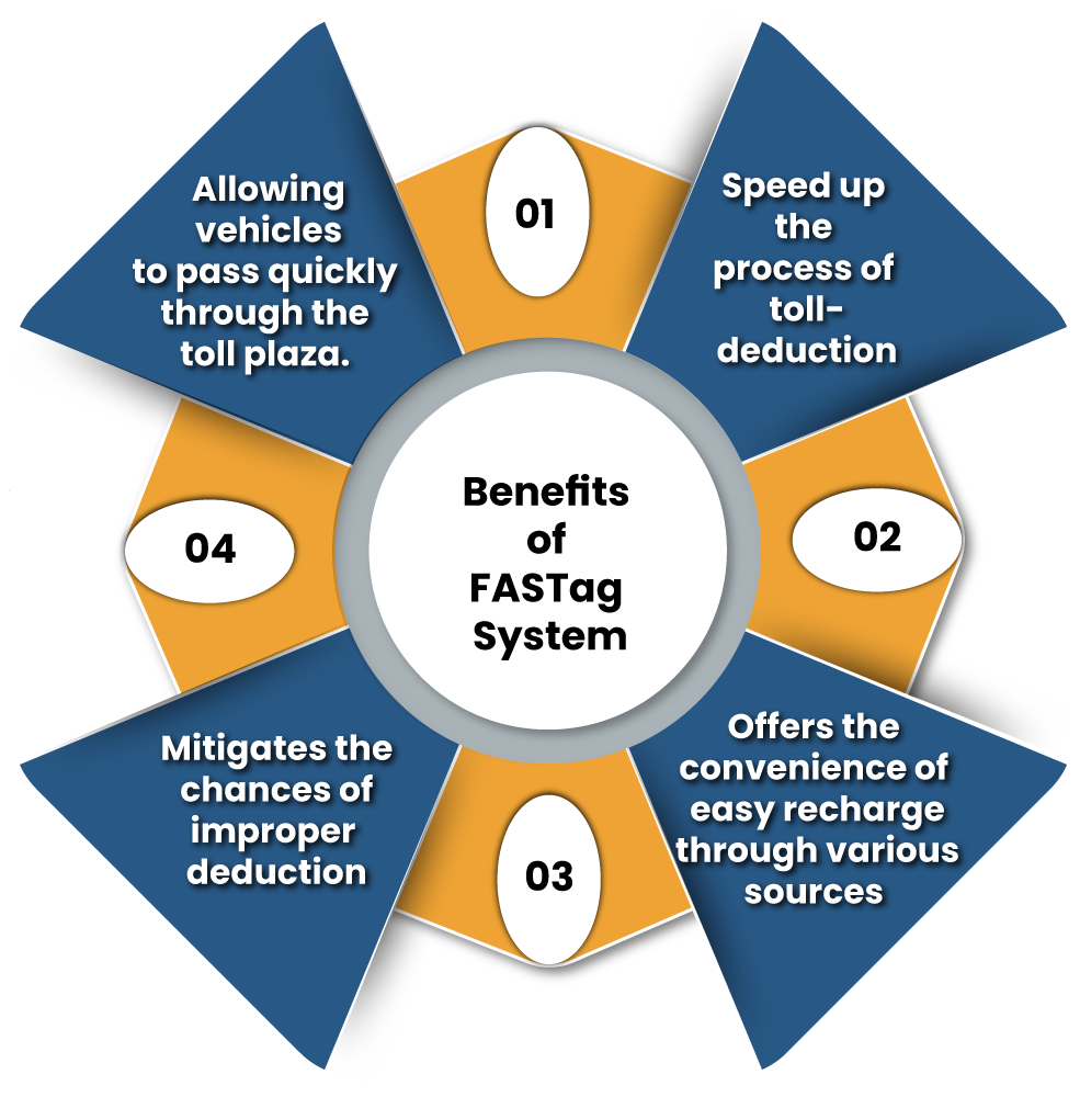 Benefits of FASTag System
