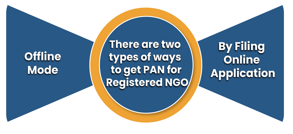 How to get a PAN Card for Registered NGO?