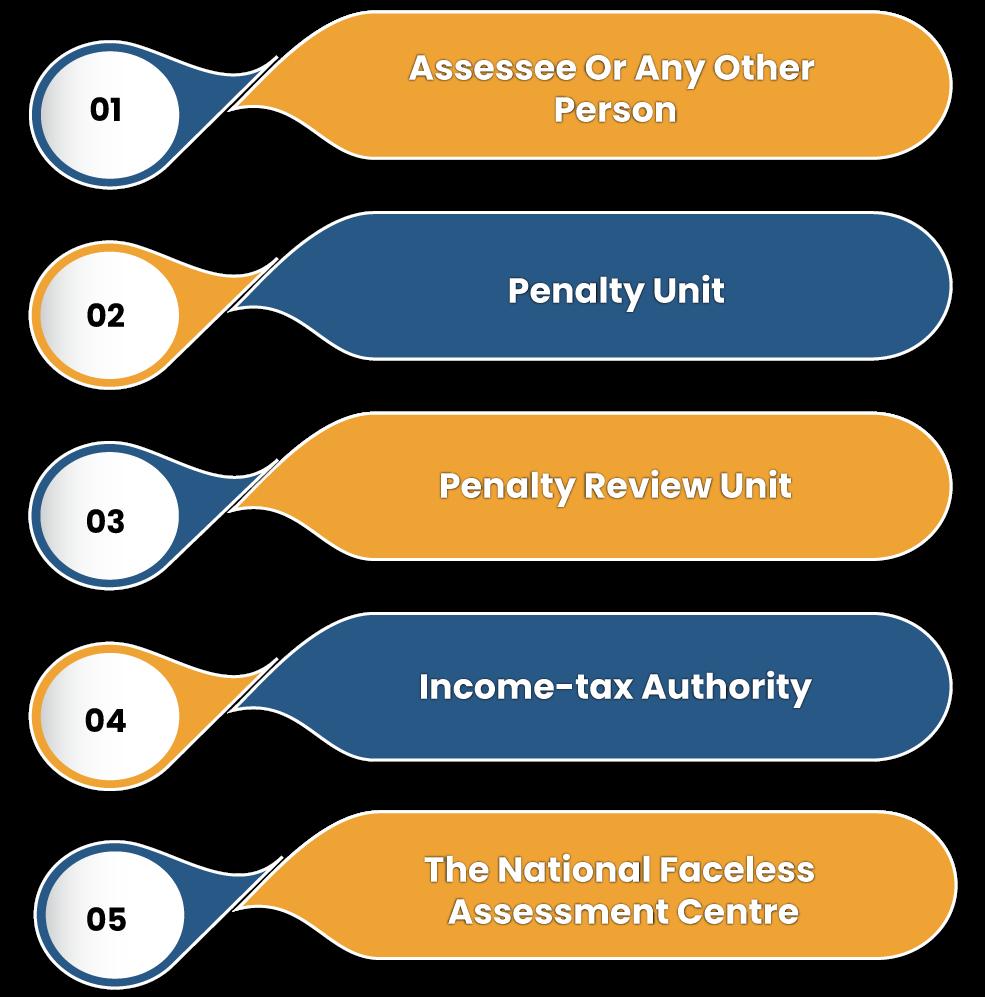 Rectification Proceedings under Faceless Penalty Scheme, 2021