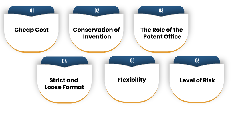 Difference between Provisional Patent and Permanent Patent
