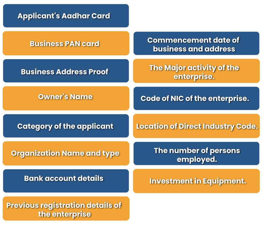 Documents Required for Filing MSME and SSI Registration