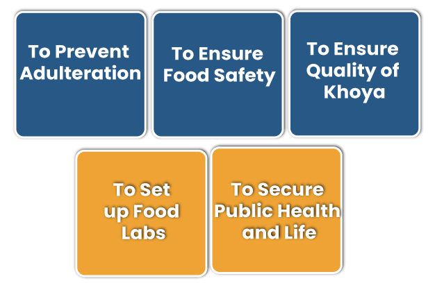 The purposes of FSSAI behind testing quality of khoya are given below, which are as follows