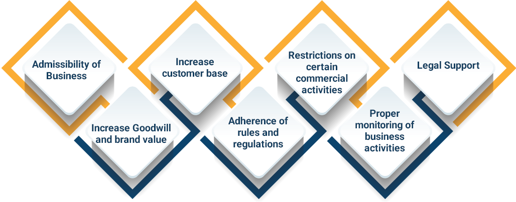 What are the Benefits of Registering Trade license?