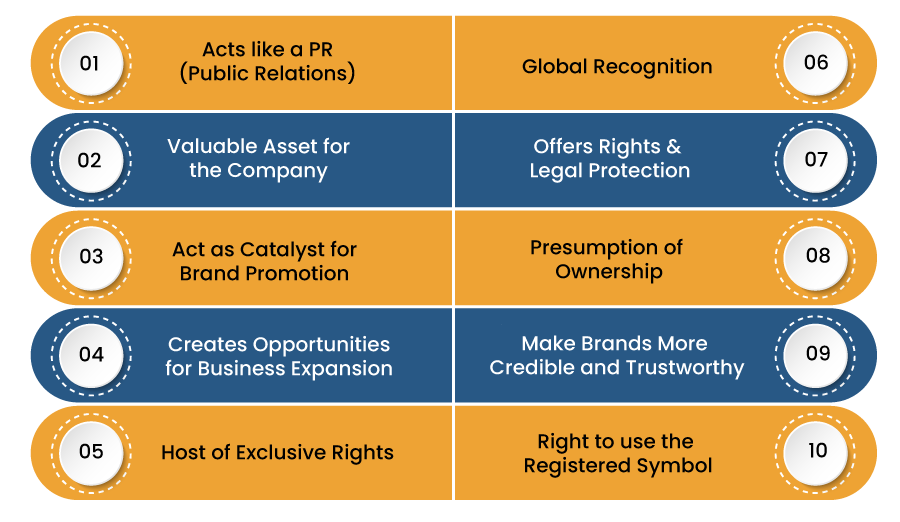What are the Viable Advantages of Trademark Registration for Companies