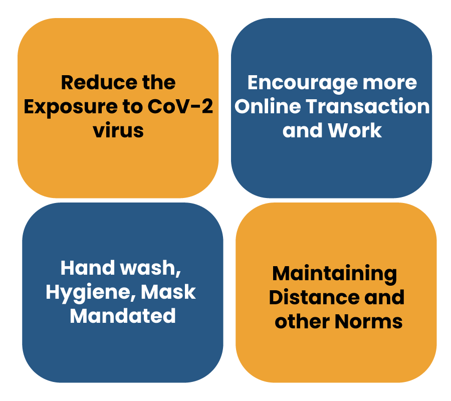 Disease Prevention Policies for CDSCO Employees on covid-19
